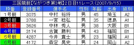 9/15・11レース