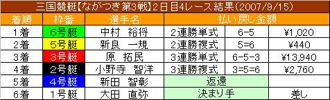 9/15・4レース結果