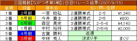 9/15・11レース結果