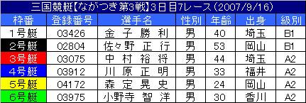 9/16・7レース