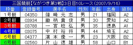 9/16・10レース