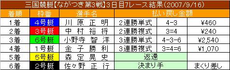 9/16・7レース結果