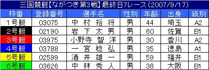 9/17・7レース