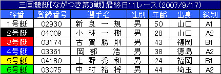 9/17・11レース