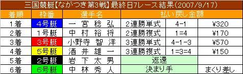 9/17・7レース結果