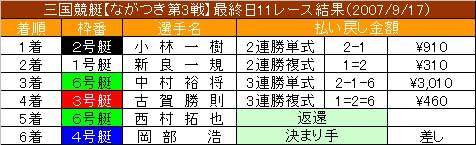 9/17・11レース結果