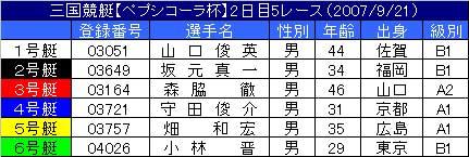 9/21・5レース