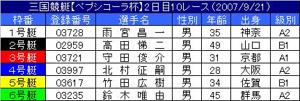9/21・10レース