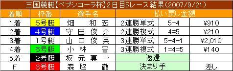 9/21・5レース結果
