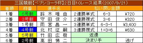 9/21・10レース結果
