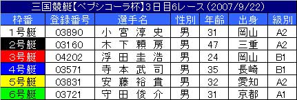 9/22・6レース