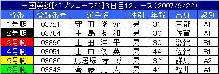 9/22・12レース