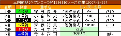 9/22・6レース結果