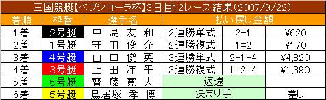 9/22・12レース結果