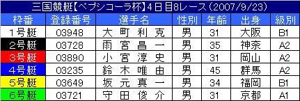 9/23・8レース