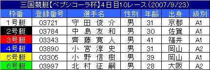 9/23・11レース