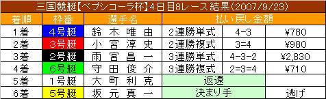 9/23・8レース結果