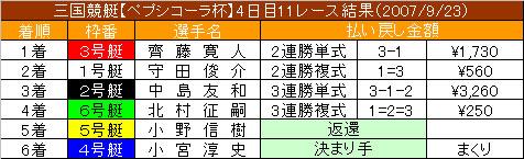 9/23・11レース結果