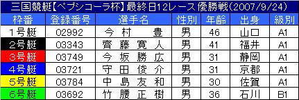 9/24・12レース
