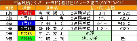 9/24・12レース結果