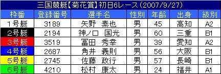 9/27・6レース