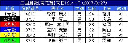 9/27・12レース