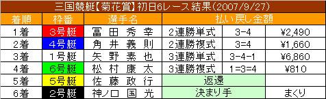 9/27・6レース結果