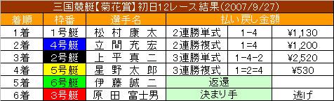 9/27・12レース結果