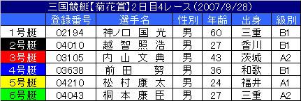 9/28・4レース