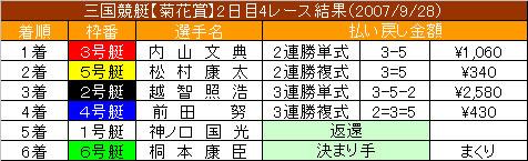 9/28・4レース結果