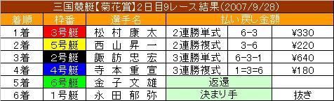 9/28・9レース結果