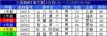 9/29・12レース