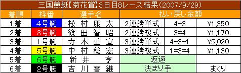 9/29・8レース結果