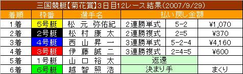 9/29・12レース結果