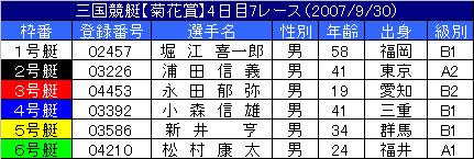 9/30・7レース
