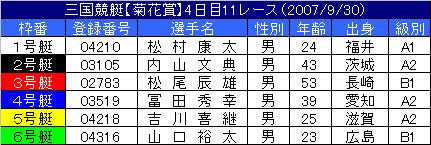 9/30・11レース
