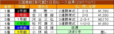 10/1・8レース結果