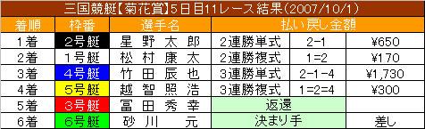 10/1・11レース結果