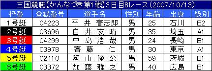 10/13・8レース