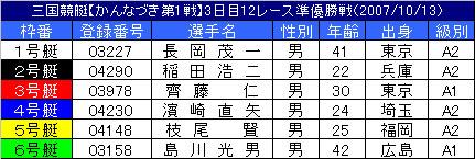 10/13・12レース