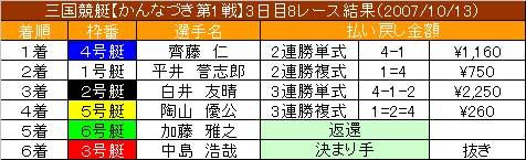 10/13・8レース結果