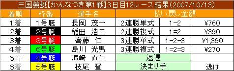 10/13・12レース結果