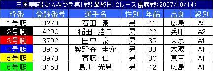 10/14・12レース