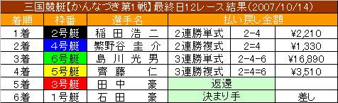 10/14・12レース結果
