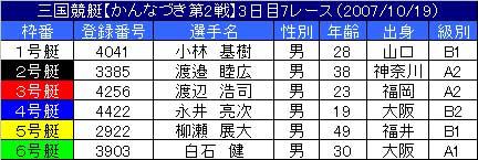 10/19・7レース