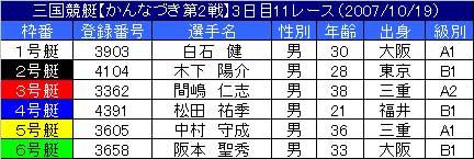 10/19・11レース