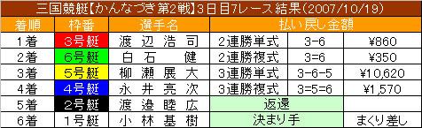 10/19・7レース結果