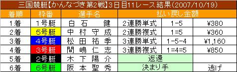 10/19・11レース結果