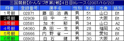 10/20・9レース