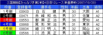 10/20・12レース
